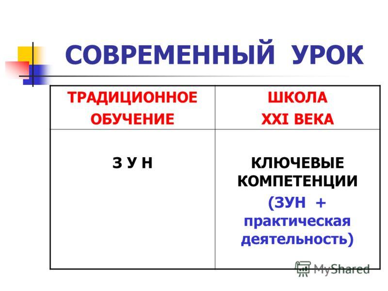 СОВРЕМЕННЫЙ УРОК ТРАДИЦИОННОЕ ОБУЧЕНИЕ ШКОЛА ХХΙ ВЕКА З У НКЛЮЧЕВЫЕ КОМПЕТЕНЦИИ (ЗУН + практическая деятельность)