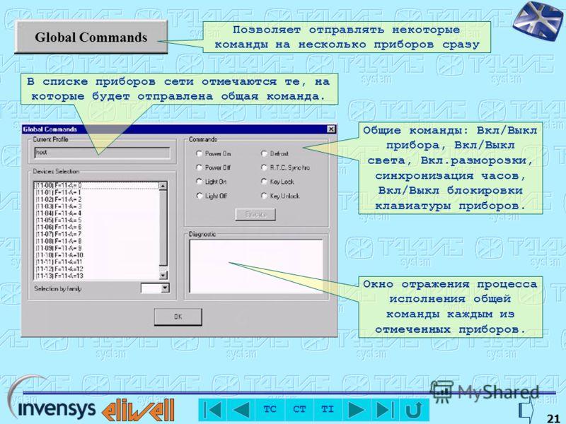 TC CT TI 19 Download Позволяет произвести выгрузку данных от TelevisCompact по выбранному профилю Можно выгрузить все данные из TelevisCompact или только лежащие внутри заданного временного интервала Состоянии записей в соответствующем блоке TelevisC
