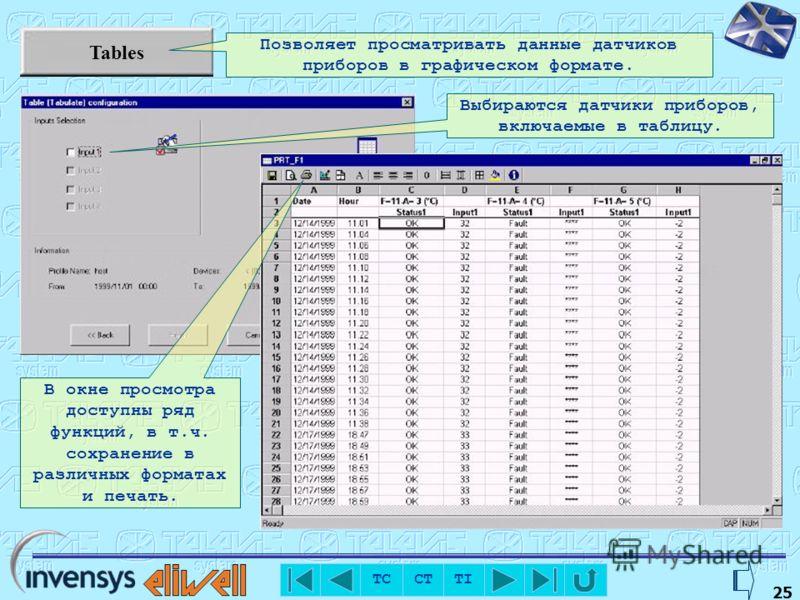 TC CT TI 23 Export Позволяет экспортировать данные в текстовые файлы с выбранными разделителями. Формат txt файла : direct profile name F=11-A= 0 device name °C unit of measure 22/10/99;14.52.00;ALM+;11,0; data 22/10/99;14.54.00;ALM+;11,0; 22/10/99;1