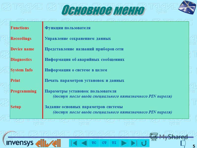 TC CT TI 3 ОСНОВНЫЕ ХАРАКТЕРИСТИКИ Обработка данных Сохранение данных (стандартная память); Сохранение данных (урезанная память); Просмотр данных на дисплее и печать их; Отправление данных на TelevisInteractive через модем; Передача данных от TC на T