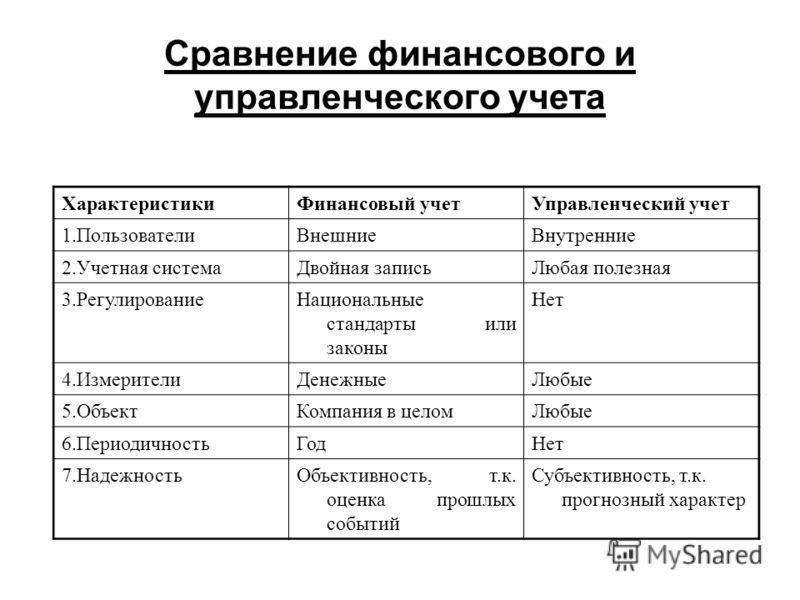 7-ая налоговая: