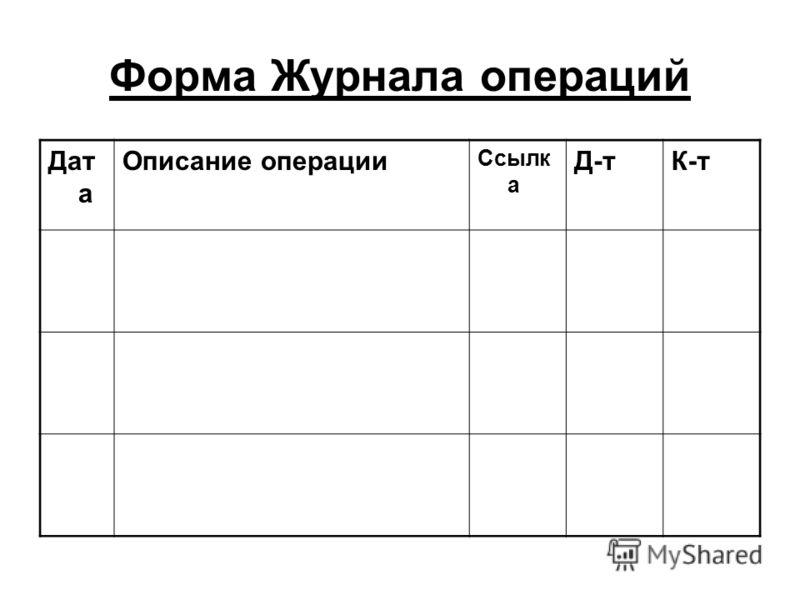 Форма Журнала операций Дат а Описание операции Ссылк а Д-тК-т
