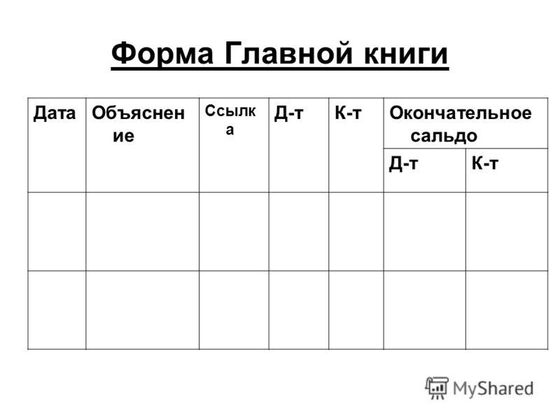 Форма Главной книги ДатаОбъяснен ие Ссылк а Д-тК-тОкончательное сальдо Д-тК-т