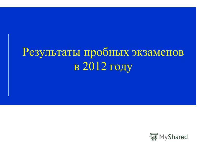 20 Результаты пробных экзаменов в 2012 году
