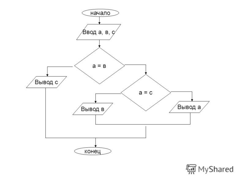 начало Ввод а, в, с а = в Вывод с а = с Вывод в Вывод а конец