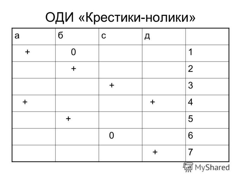 ОДИ «Крестики-нолики» абсд + 01 +2 +3 + +4 +5 06 +7