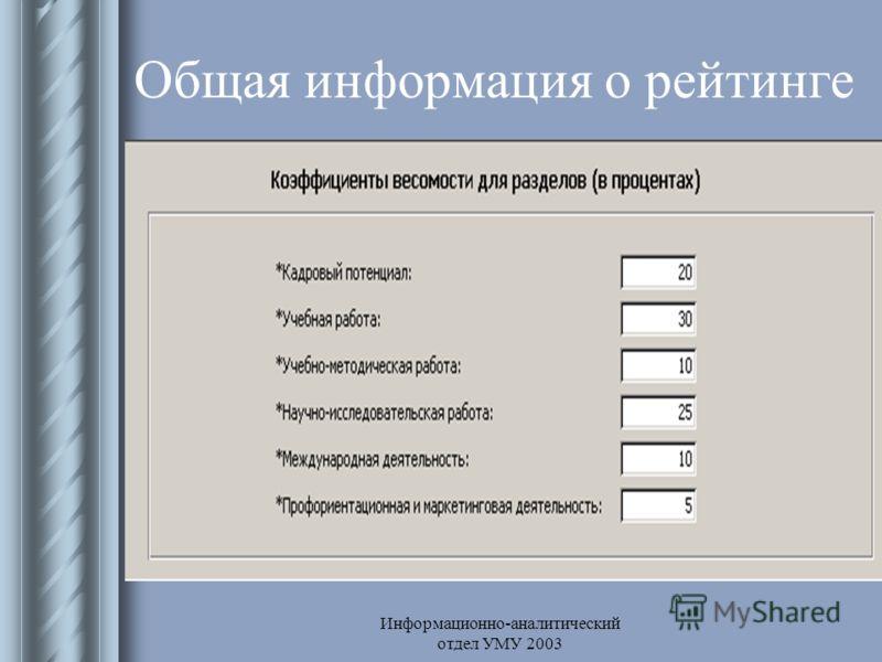 Информационно-аналитический отдел УМУ 2003 Общая информация о рейтинге