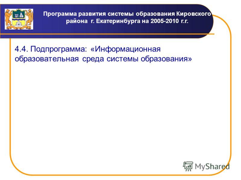 Программа развития системы образования Кировского района г. Екатеринбурга на 2005-2010 г.г. 4.4. Подпрограмма: «Информационная образовательная среда системы образования»