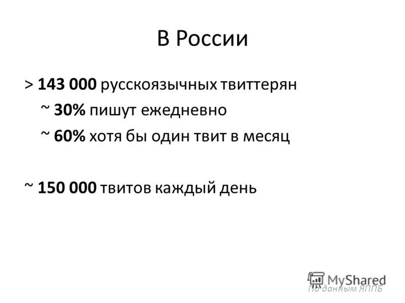В России > 143 000 русскоязычных твиттерян ~ 30% пишут ежедневно ~ 60% хотя бы один твит в месяц ~ 150 000 твитов каждый день По данным ЯППБ