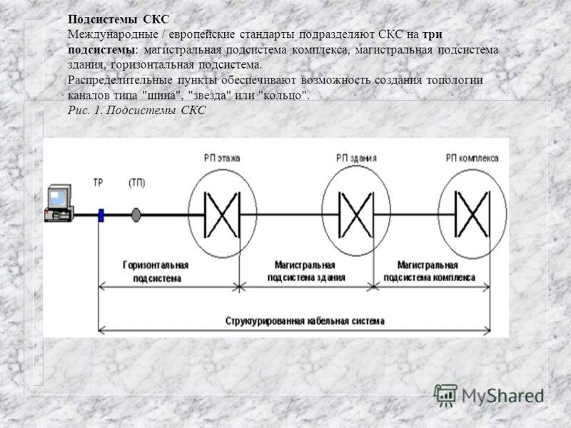 Подсистемы СКС Международные / европейские стандарты подразделяют СКС на три подсистемы: магистральная подсистема комплекса, магистральная подсистема здания, горизонтальная подсистема. Распределительные пункты обеспечивают возможность создания тополо