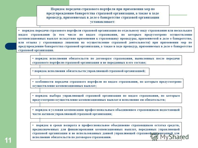 11 Порядок передачи страхового портфеля при применении мер по предупреждению банкротства страховой организации, а также в ходе процедур, применяемых в деле о банкротстве страховой организации устанавливает: порядок передачи страхового портфеля страхо