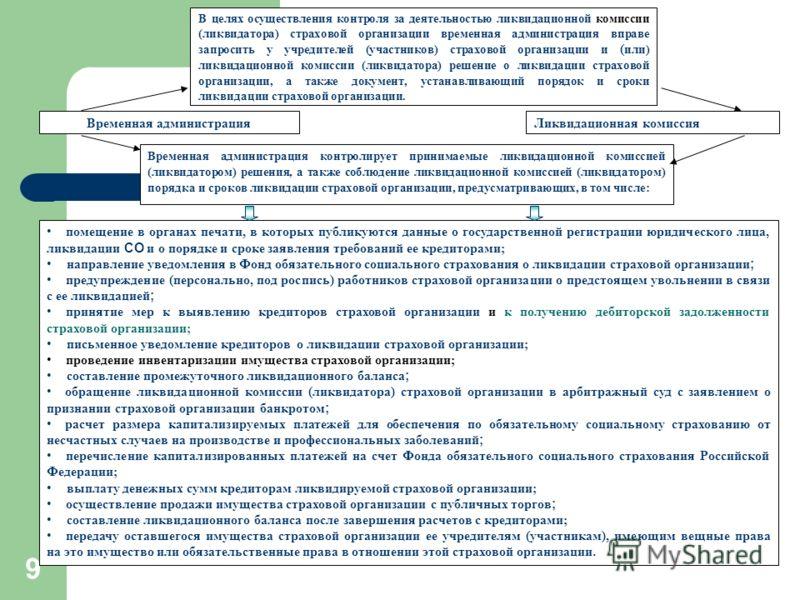 9 В целях осуществления контроля за деятельностью ликвидационной комиссии (ликвидатора) страховой организации временная администрация вправе запросить у учредителей (участников) страховой организации и ( или) ликвидационной комиссии (ликвидатора) реш
