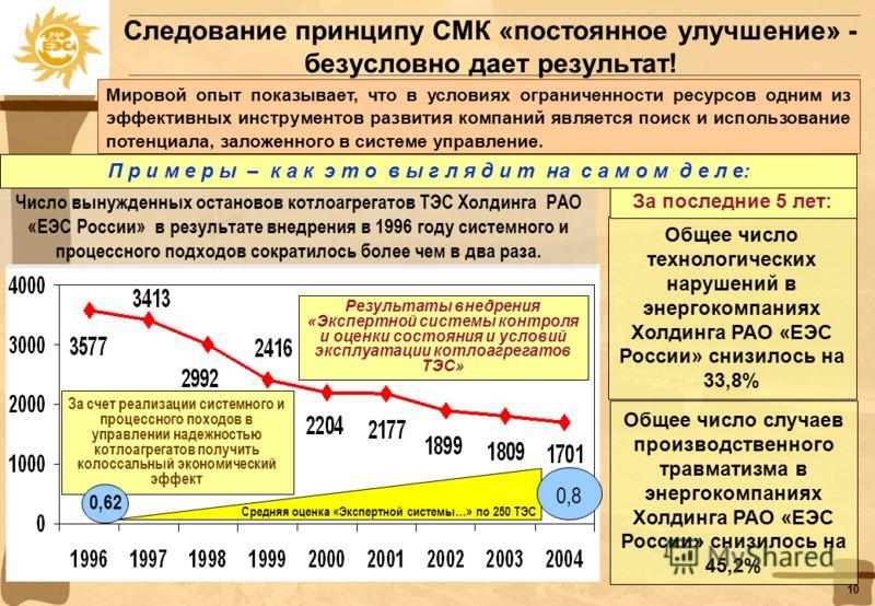 9 Примеры улучшения результатов за счет лучшего использования имеющихся в наличии в энергокомпаниях ресурсов 1.Применение системного подхода к управлению надежностью в 1987 году на Ставропольской ГРЭС позволило в течение одного года при прочих прежни