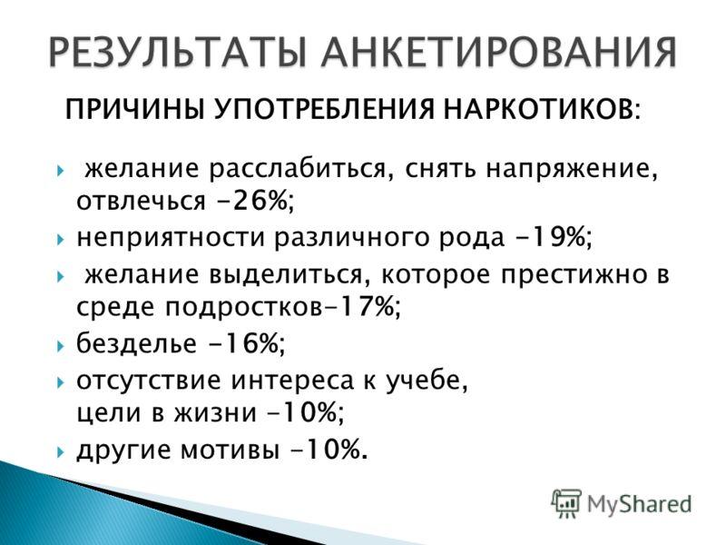 ПРИЧИНЫ УПОТРЕБЛЕНИЯ НАРКОТИКОВ: желание расслабиться, снять напряжение, отвлечься -26%; неприятности различного рода -19%; желание выделиться, которое престижно в среде подростков-17%; безделье -16%; отсутствие интереса к учебе, цели в жизни -10%; д
