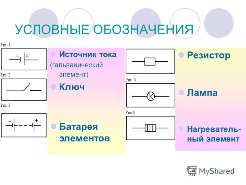 Запомни! Чертежи, на которых изображены способы соединения электрических приборов в цепь, называются электрическими схемами. На электрических схемах все элементы электрической цепи имеют условные обозначения.