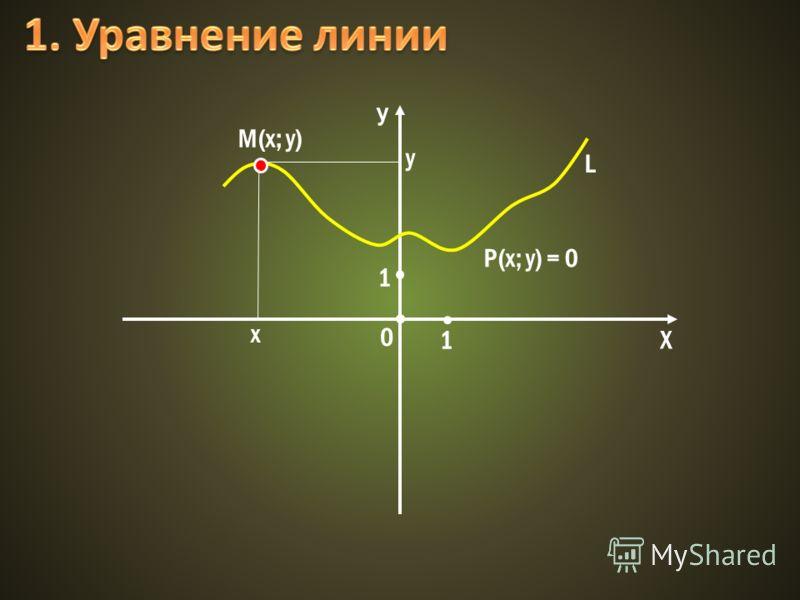 У Х 0 1 1 М(х; у) х Р(х; у) = 0 у L