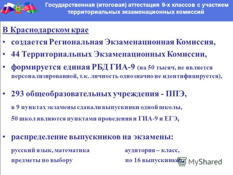 Государственная (итоговая) аттестация 9-х классов с участием территориальных экзаменационных комиссий В Краснодарском крае создается Региональная Экзаменационная Комиссия, 44 Территориальных Экзаменационных Комиссии, формируется единая РБД ГИА-9 (на
