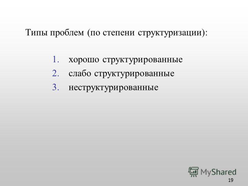 19 1.хорошо структурированные 2.слабо структурированные 3.неструктурированные Типы проблем (по степени структуризации):
