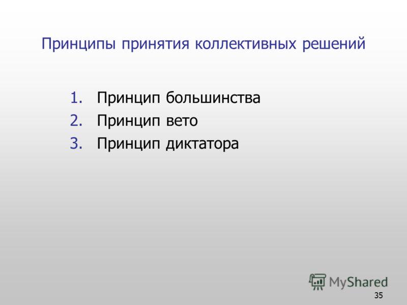 35 Принципы принятия коллективных решений 1.Принцип большинства 2.Принцип вето 3.Принцип диктатора