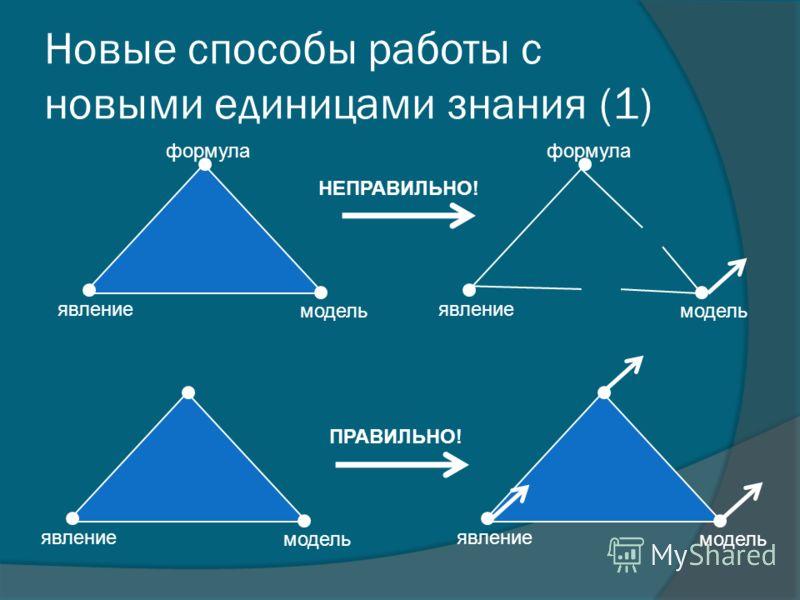 Новые способы работы с новыми единицами знания (1) явление формула модель явление формула модель НЕПРАВИЛЬНО! явление модель явление модель ПРАВИЛЬНО!
