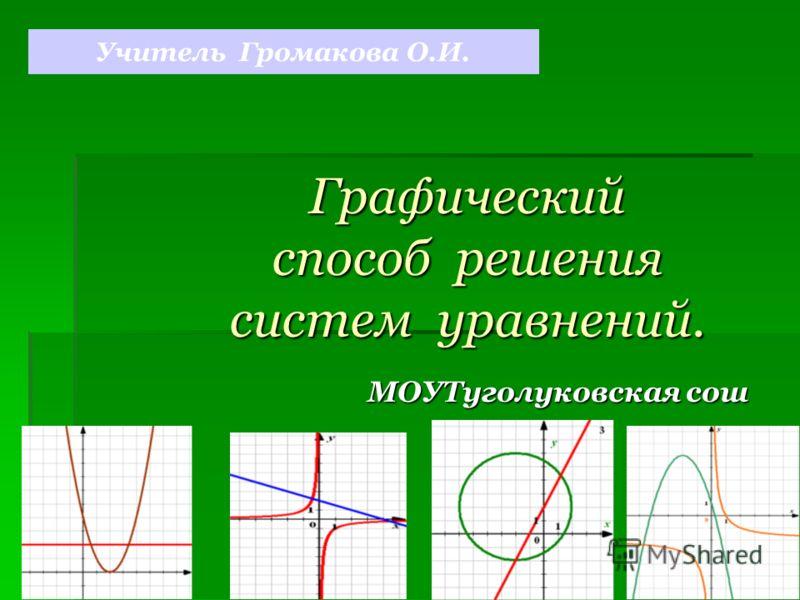Графический способ решения систем уравнений. МОУТуголуковская сош Учитель Громакова О.И.