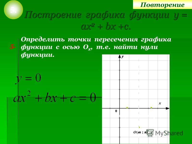 Построение графика функции у = ах 2 + bх +с. 5. Определить точки пересечения графика функции с осью О х, т.е. найти нули функции. (х 1 ;0)(х 2 ;0) Повторение 5.