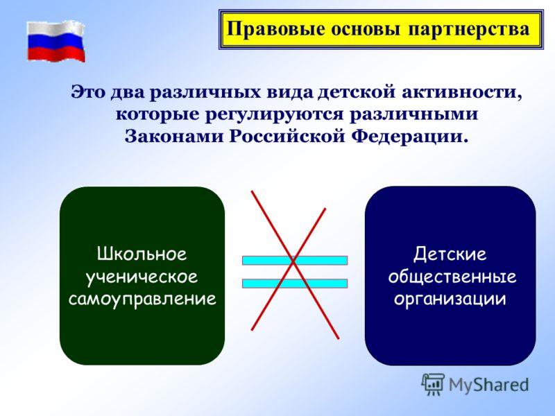Правовые основы партнерства Школьное ученическое самоуправление Детские общественные организации Это два различных вида детской активности, которые регулируются различными Законами Российской Федерации.