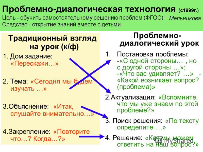 2 Традиционный взгляд на урок (к/ф) 1. Дом.задание: «Перескажи…» 2. Тема: «Сегодня мы будем изучать …» 3.Объяснение: «Итак, слушайте внимательно…» 4.Закрепление: «Повторите что…? Когда…?» Проблемно- диалогический урок 1.Постановка проблемы: -«С одной
