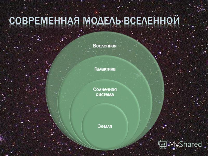 Вселенная Галактика Солнечная система Земля