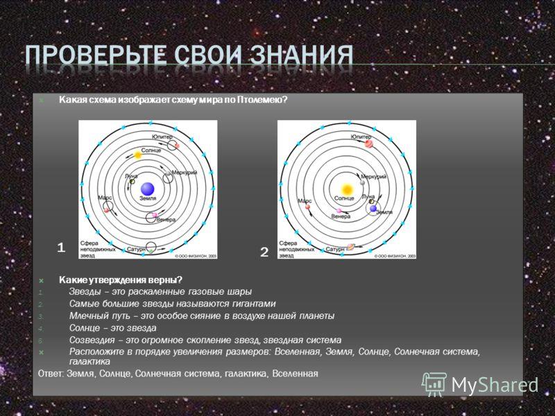 Какая схема изображает схему мира по Птолемею? Какие утверждения верны? 1. Звезды – это раскаленные газовые шары 2. Самые большие звезды называются гигантами 3. Млечный путь – это особое сияние в воздухе нашей планеты 4. Солнце – это звезда 5. Созвез
