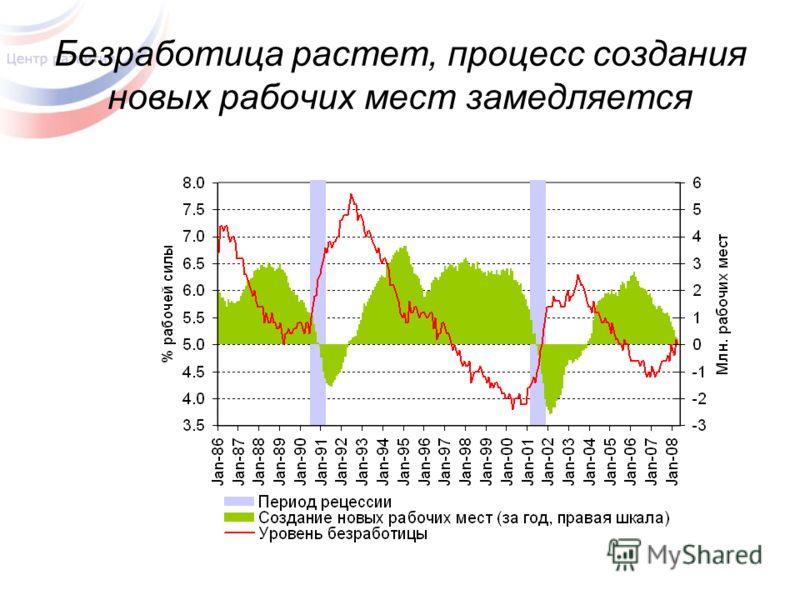 Безработица растет, процесс создания новых рабочих мест замедляется