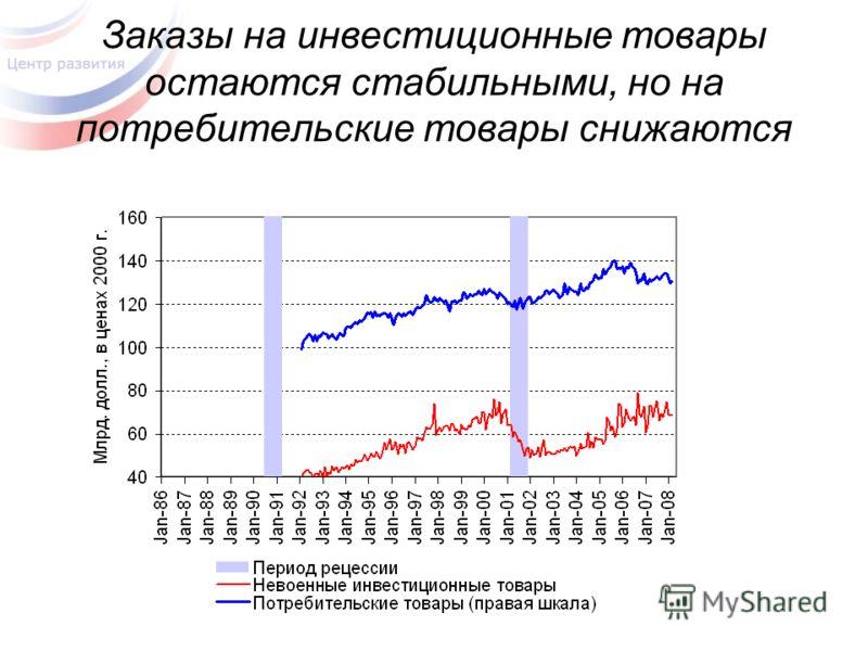 Заказы на инвестиционные товары остаются стабильными, но на потребительские товары снижаются