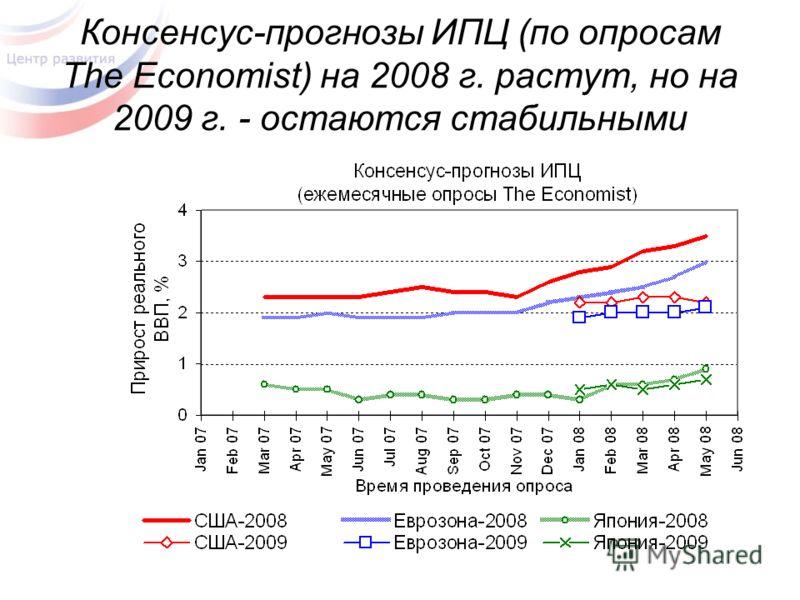 Консенсус-прогнозы ИПЦ (по опросам The Economist) на 2008 г. растут, но на 2009 г. - остаются стабильными