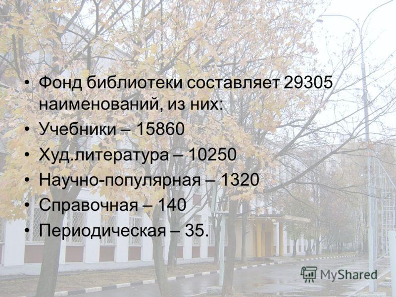 Фонд библиотеки составляет 29305 наименований, из них: Учебники – 15860 Худ.литература – 10250 Научно-популярная – 1320 Справочная – 140 Периодическая – 35.