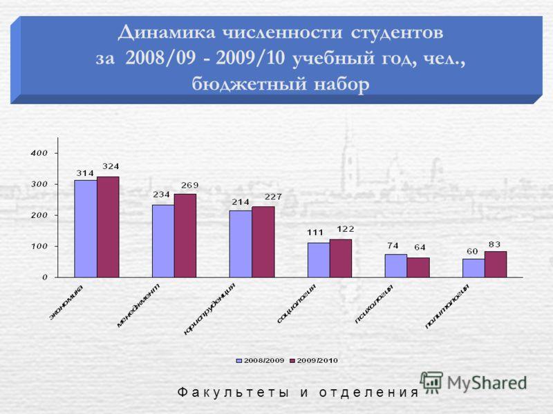 Динамика численности студентов за 2008/09 - 2009/10 учебный год, чел., бюджетный набор Ф а к у л ь т е т ы и о т д е л е н и я