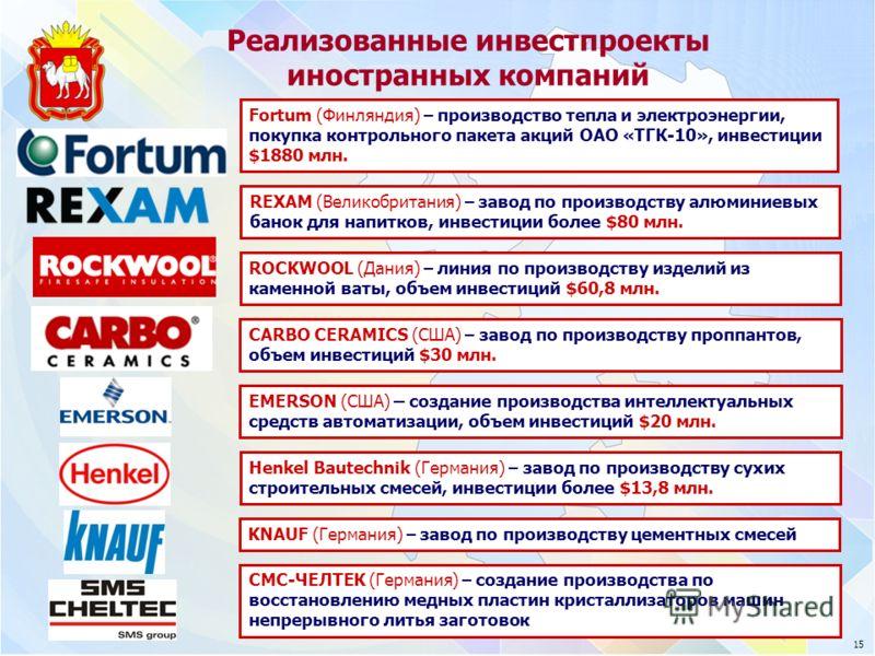 Реализованные инвестпроекты иностранных компаний 15 Fortum (Финляндия) – производство тепла и электроэнергии, покупка контрольного пакета акций ОАО «ТГК-10», инвестиции $1880 млн. REXAM (Великобритания) – завод по производству алюминиевых банок для н