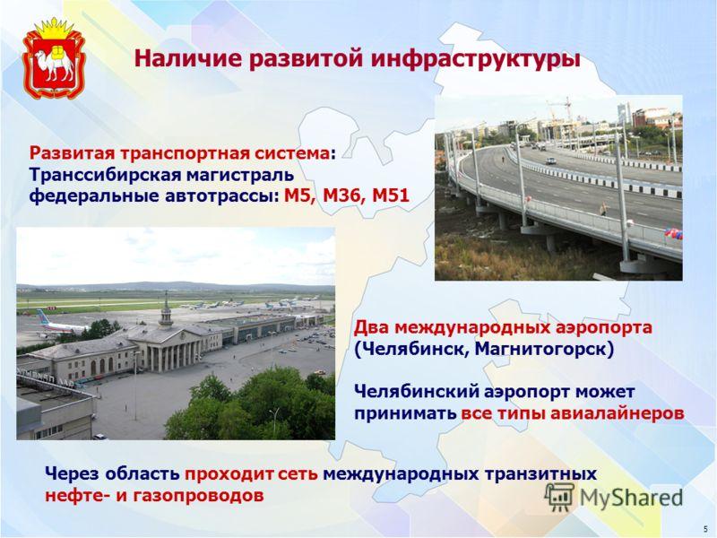 5 Наличие развитой инфраструктуры Через область проходит сеть международных транзитных нефте- и газопроводов Развитая транспортная система: Транссибирская магистраль федеральные автотрассы: М5, М36, М51 Два международных аэропорта (Челябинск, Магнито