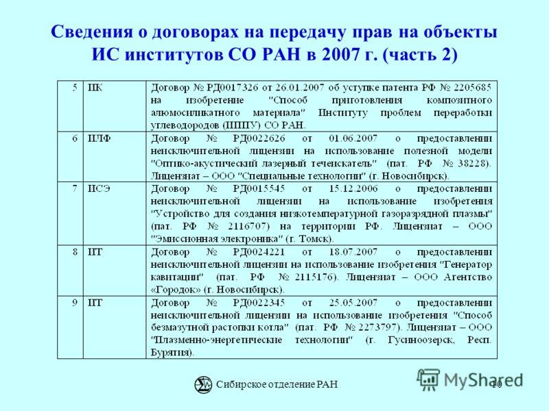 Сибирское отделение РАН10 Сведения о договорах на передачу прав на объекты ИС институтов СО РАН в 2007 г. (часть 2)