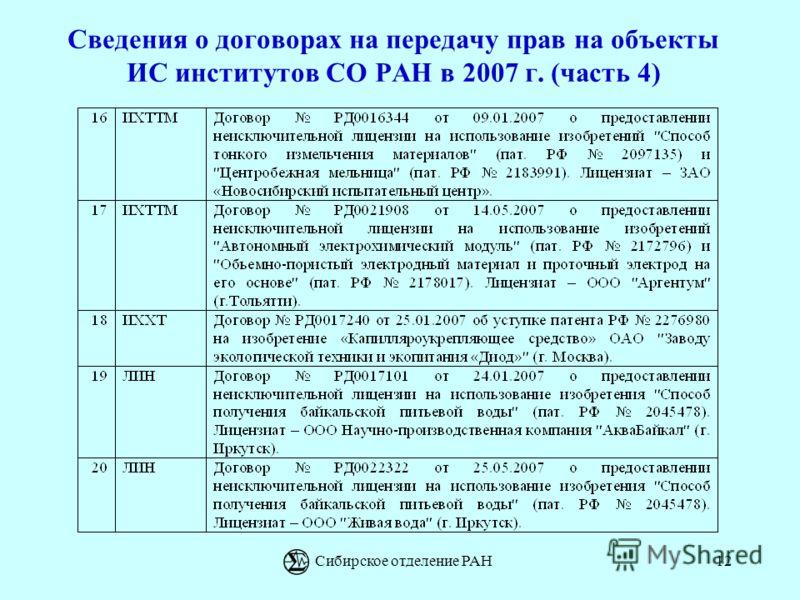 Сибирское отделение РАН12 Сведения о договорах на передачу прав на объекты ИС институтов СО РАН в 2007 г. (часть 4)