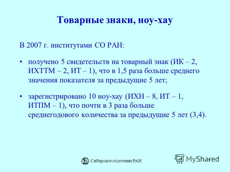 Сибирское отделение РАН7 Товарные знаки, ноу-хау В 2007 г. институтами СО РАН: получено 5 свидетельств на товарный знак (ИК – 2, ИХТТМ – 2, ИТ – 1), что в 1,5 раза больше среднего значения показателя за предыдущие 5 лет; зарегистрировано 10 ноу-хау (