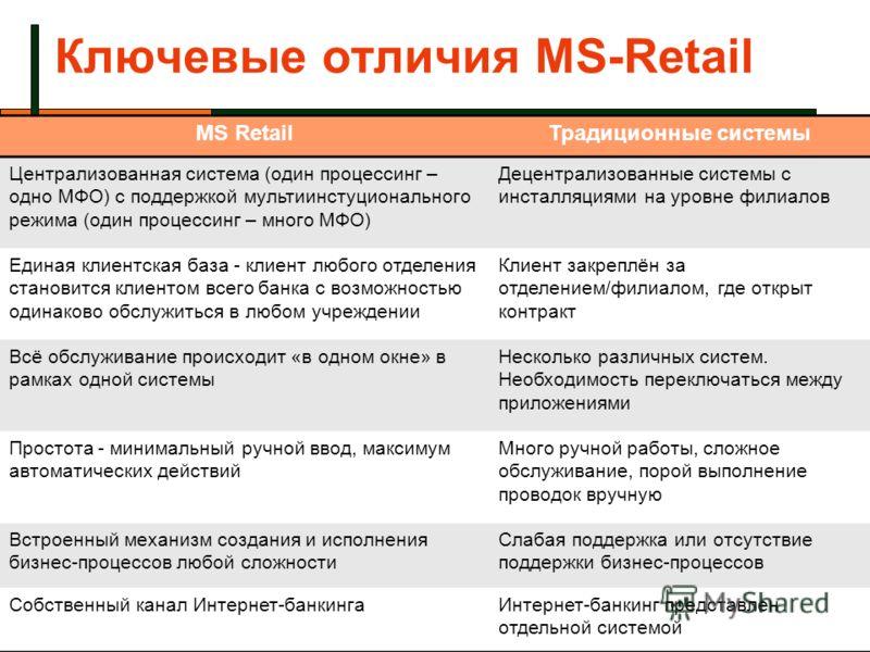 Ключевые отличия MS-Retail MS RetailТрадиционные системы Централизованная система (один процессинг – одно МФО) с поддержкой мультиинстуционального режима (один процессинг – много МФО) Децентрализованные системы с инсталляциями на уровне филиалов Един