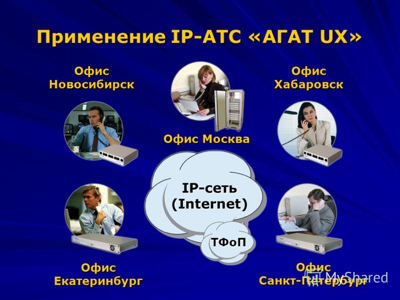 Применение IP-АТС «АГАТ UX» Офис Москва ОфисНовосибирскОфисХабаровск ОфисЕкатеринбург ОфисСанкт-Петербург IP-сеть (Internet) ТФоП