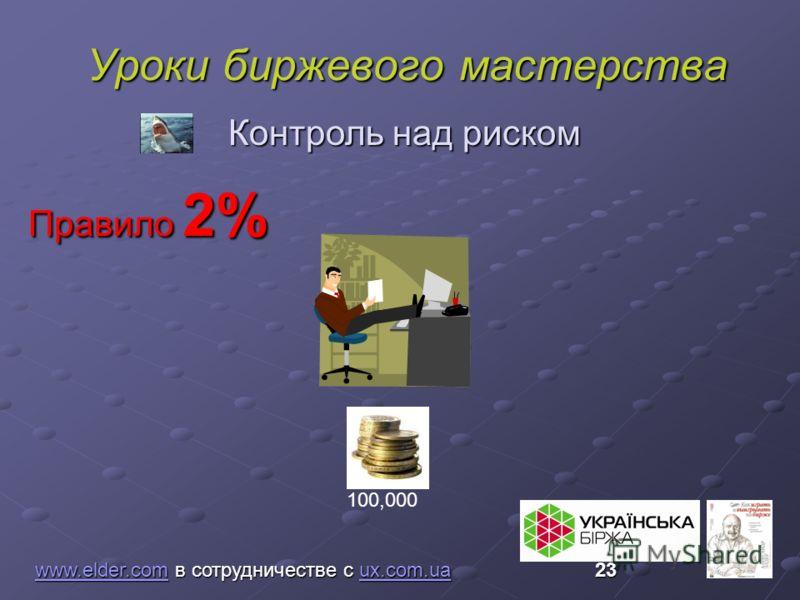 Уроки биржевого мастерства www.elder.comwww.elder.com в сотрудничестве с ux.com.ua 23 ux.com.ua www.elder.comux.com.ua Правило 2% Контроль над риском 100,000