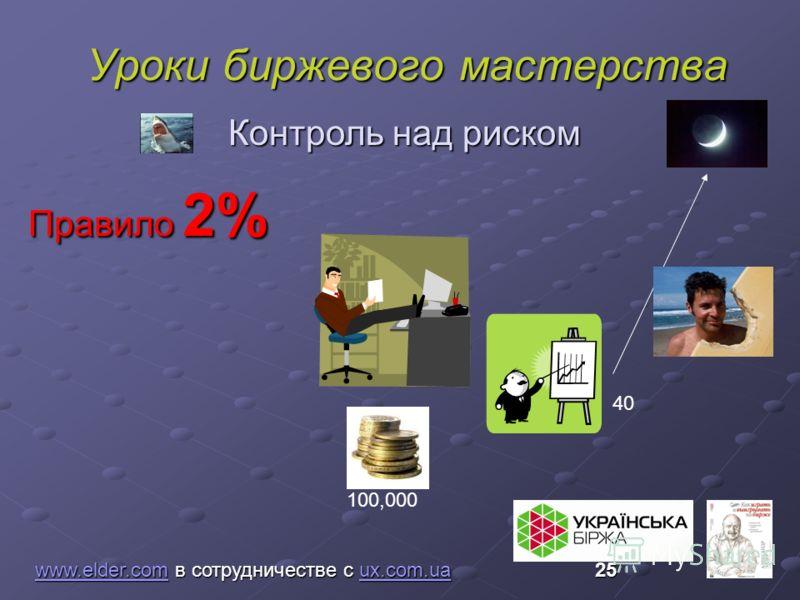 Уроки биржевого мастерства www.elder.comwww.elder.com в сотрудничестве с ux.com.ua 25 ux.com.ua www.elder.comux.com.ua Правило 2% Контроль над риском 100,000 40