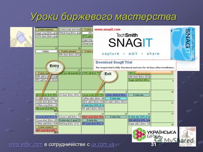 Уроки биржевого мастерства www.elder.comwww.elder.com в сотрудничестве с ux.com.ua 31 ux.com.ua www.elder.comux.com.ua Ведение записей