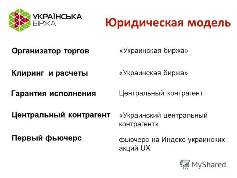 Юридическая модель Организатор торгов Первый фьючерс Центральный контрагент «Украинская биржа» Клиринг и расчеты Гарантия исполнения «Украинский центральный контрагент» фьючерс на Индекс украинских акций UX
