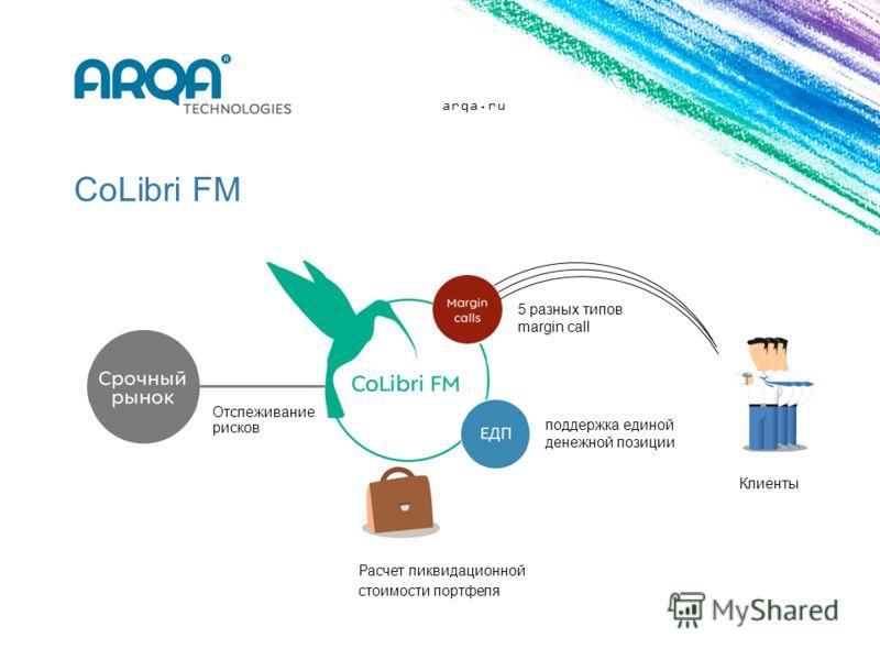 arqa.ru CoLibri FM Расчет ликвидационной стоимости портфеля 5 разных типов margin call Клиенты Отслеживание рисков поддержка единой денежной позиции