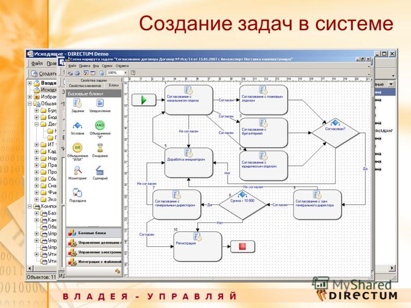 Создание задач в системе В Л А Д Е Я - У П Р А В Л Я Й