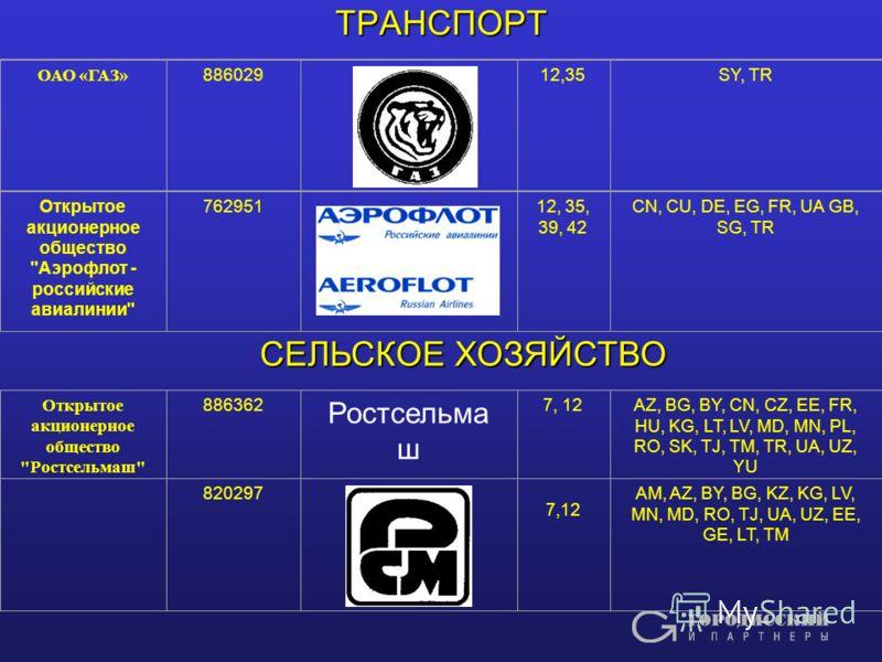 ТРАНСПОРТ ОАО «ГАЗ» 88602912,35SY, TR Открытое акционерное общество