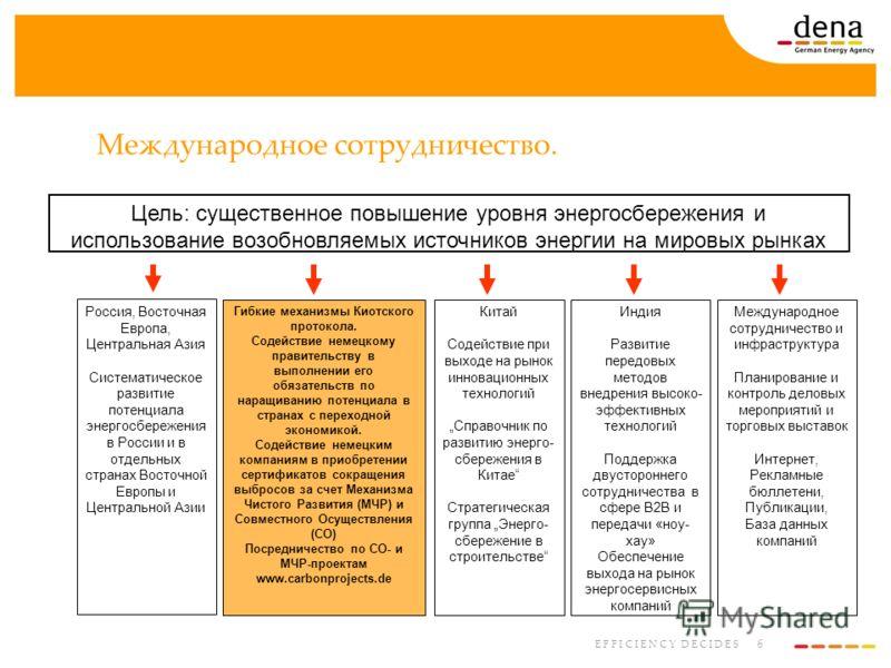 6 Международное сотрудничество. Цель: существенное повышение уровня энергосбережения и использование возобновляемых источников энергии на мировых рынках Россия, Восточная Европа, Центральная Азия Систематическое развитие потенциала энергосбережения в